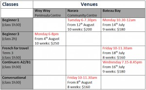Alliance Francasie French classes table, term 3 2014