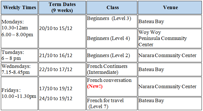 AFCC classes table: term 4, 2014